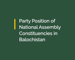 Party Position of National Assembly Constituencies in Balochistan