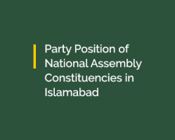 Party Position of National Assembly Constituencies in Islamabad