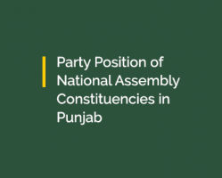 Party Position of National Assembly Constituencies in Punjab