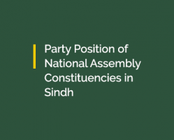 Party Position of National Assembly Constituencies in Sindh